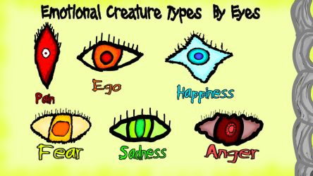 Emotional Creature species Eye Types by the-Flawed-one
