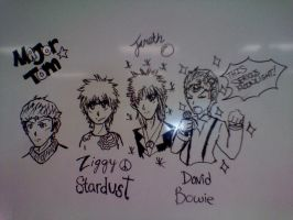 The Many Faces of Bowie by iiAmmy-chan
