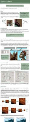 Tutorial: Digital Art Basics and Image Size Terms by Nightlyre