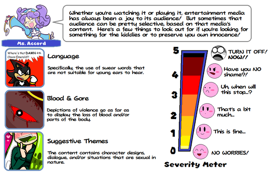 Content Warning Labels + Severity Meter by JBX9001