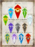 Twelve Houses of the Gondolindrim - Gondolin
