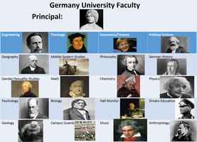 Germany University Faculty by Sergios117