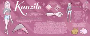 Commission - Kunzite Reference Sheet by Geminine-nyan