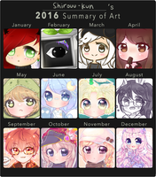 2016 Summary by Shirouu-kun