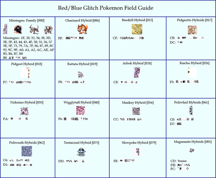Pokemon Red-Blue Glitch Field Guide Page 1 by jaybugjimmies