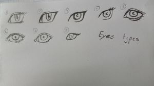 Eyes types by Aiclo