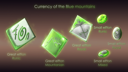 Currency of the Blue mountains by Tayarinne