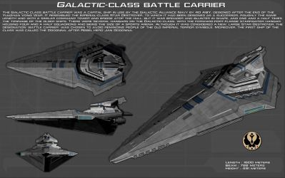 Galactic-class battle carrier ortho [New] by unusualsuspex