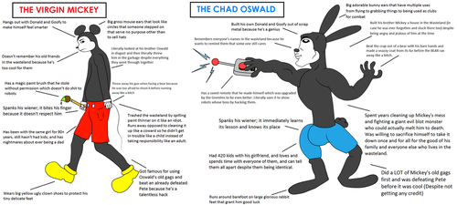 The Virgin Mickey VS The Chad Oswald by DoctorMooDB