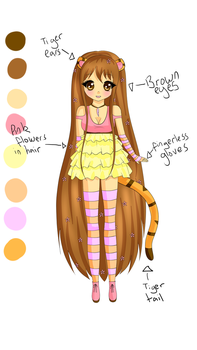 Tora reference Sheet WIP by TaitRochelle