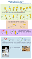 Horse Walk Cycle Guide by ayashige-doodles