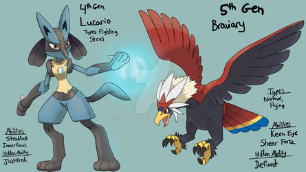 Lucario and Braviary by Auronyth