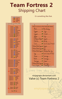 TF2 Shipping Chart Thing by yuhhei4666