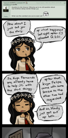 Question 202 by JCpilipinas