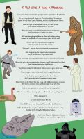 If You Give a Han a Wookiee by Lilliandil