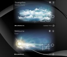 LG Only Weather for xwidget by Jimking