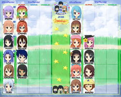 CNSY Rank-Chart 2013 (24 more seats)Updated! by RJAce1014