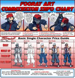 Commission 2016 Chart by FooRay