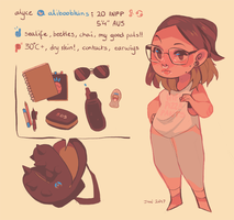 Artist Meme!! It Me by aliwyrm