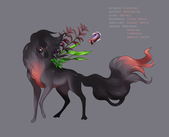 Esk Guest Design Auction (Closed) by DaffoDille