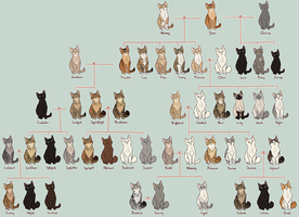 Family Tree -firestar- CANON by AnnMY