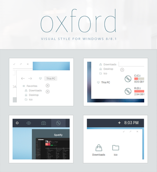 Oxford - Windows 8/8.1 by participant
