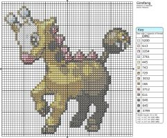 Girafarig Cross Stitch Pattern by makibird