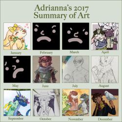 2017 Art Sum by FrostedWatercolor