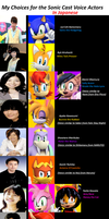 My Sonic Cast Voice Actors (in Japanese) by FrostTheHobidon