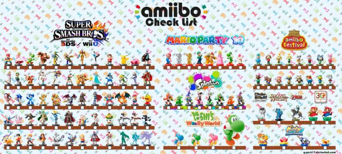 Amiibo check list V2.6 by G-SUZ-617