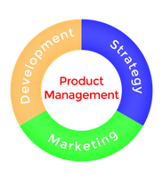 Product Management Circle 1 by KarynRH