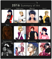 Lorythme's Summary of Art 2016 by Lorythme