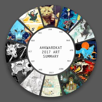 2017 Art Summary by Ahkward