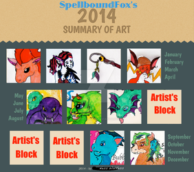 Art Summary of 2014 by SpellboundFox
