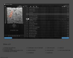 Shine - Foobar v.0.1 by raknor