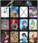 Mokolat's 2015 Summary of Art by Mokolat
