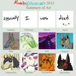 Art summary for this year! by MonsterMeds