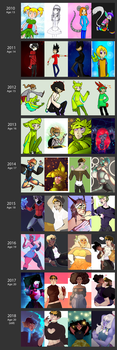 2010-2018 by Isihock