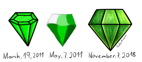 Green Chaos Emerald Comparison by RubintheHorse