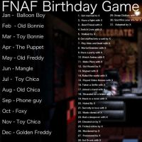 Fnaf Birthday Scenario by Witheredfoxy