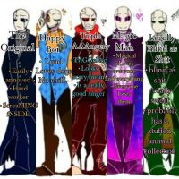 Gaster AU Fam Tag Yourself by ThatWeirdHetalian
