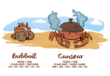 Bubboil and Cansear by BummerForShort