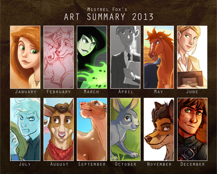 summary 2013 by Mistrel-Fox