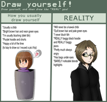 Draw yourself meme by Sat0rii