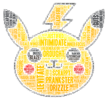 Pikachu Abilities Typography by toxicsquall