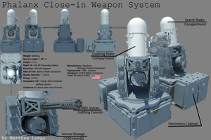 Phalanx 20mm (CIWS) - Final with Textures by EumenesOfCardia