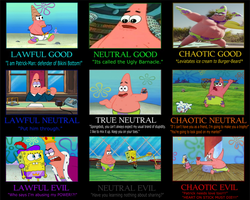 Patrick Star Character Alignment by JayZeeTee16