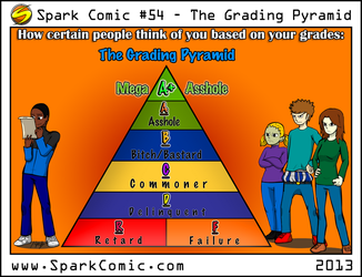 Spark Comic 54 - The Grading Pyramid by SuperSparkplug