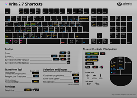 Krita 2.7 Shortcuts sheet DarkButtons by ghevan
