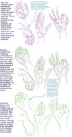 My Drawing Process - Hands by jeevani